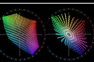 RAW-Farbsysteme-Beitragsbild
